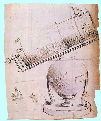 a history of the telescope device