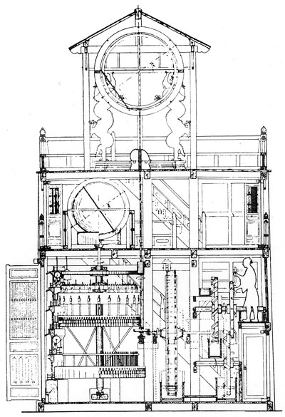 Clock Gears Diagram Diagram showing the inner